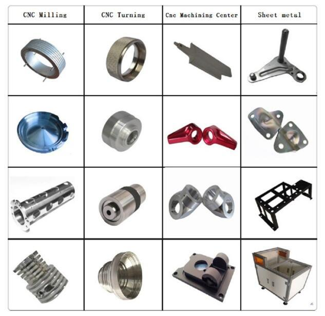 Customized Die Cast Aluminum 6061 CNC Machining Spare Parts