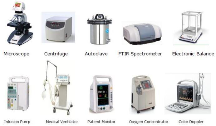 High-End Professional Gas Chromatograph with Fid Detector