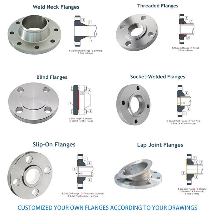 Metal Aluminum Rolling Forged Rings, Forged Flange
