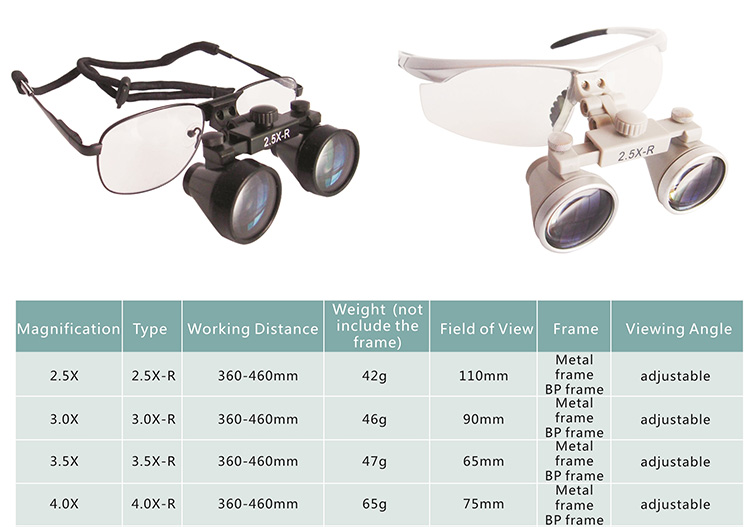 Dental Galilean Loupe with Various Magnification