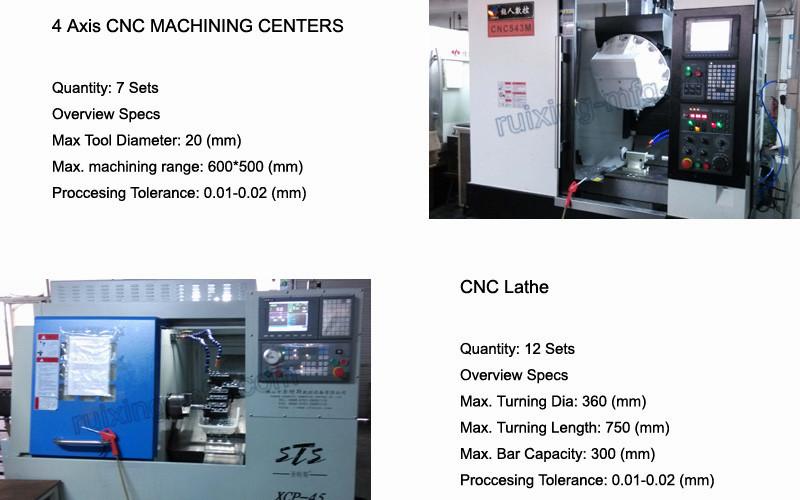 Custom CNC Machining Equipment Spare Part Machinery Part