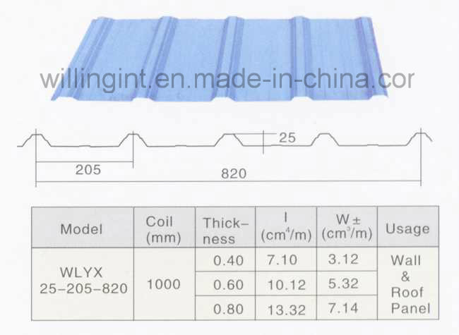 Roll Forming Machine for Roof and Wall