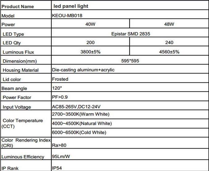 AC85-265V 595X595mm LED Panel Square House/Home/Hotel