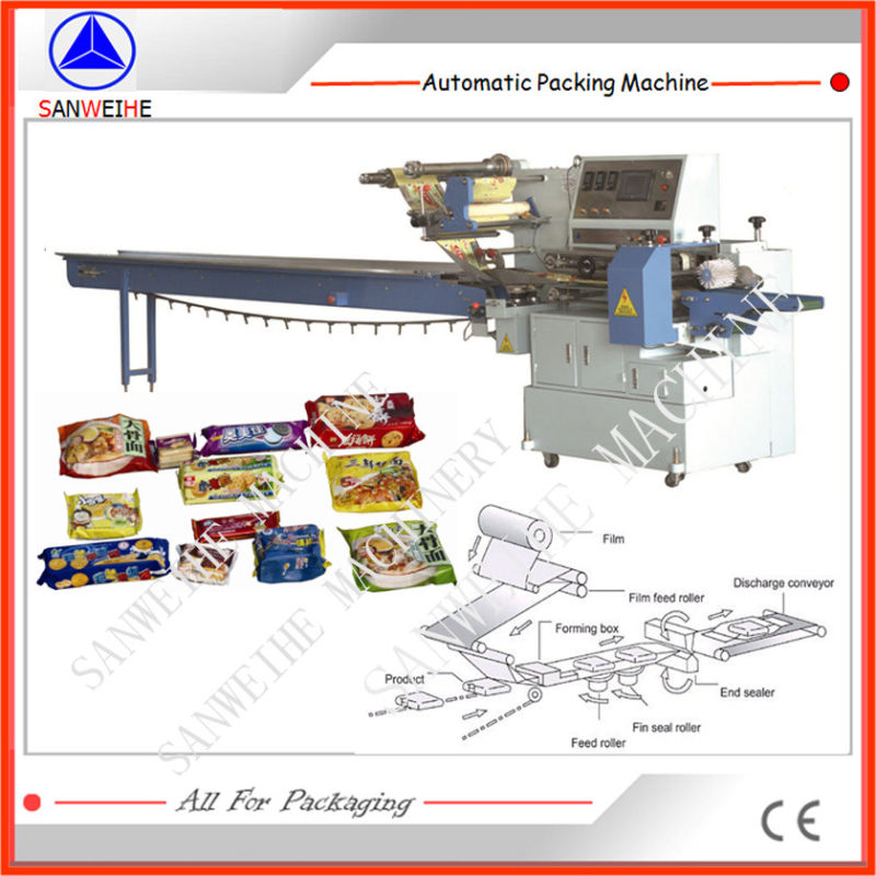 Swsf-450 High Speed Servo-Driving Automatic Forming Filling Sealing Machine