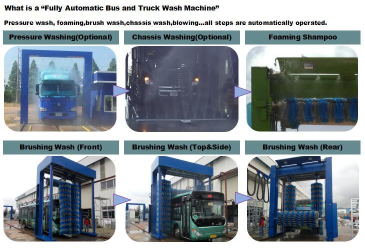 Automatic Bus Washing Machine with Competitive Price