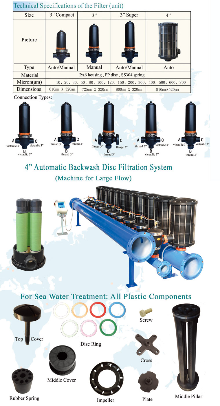 Great PA6 Water Filtration Liquid Equipment Irrigation Automatic Self Cleaning Disc Filter