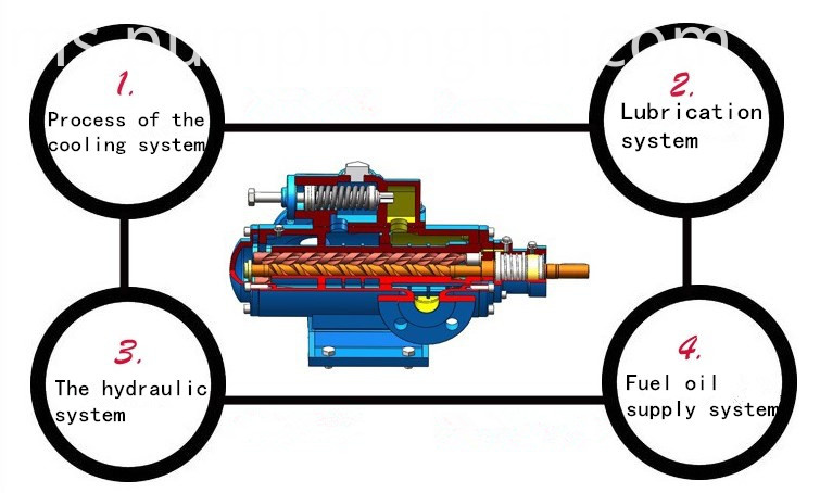 Rotary Triple Screw Pump