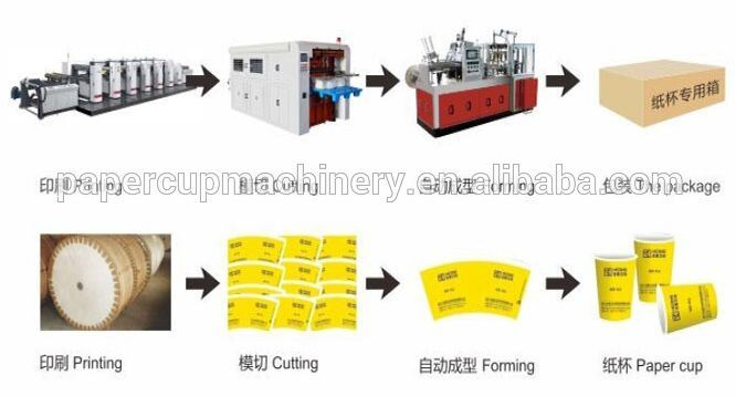 PE Coated Paper Cups Machinery