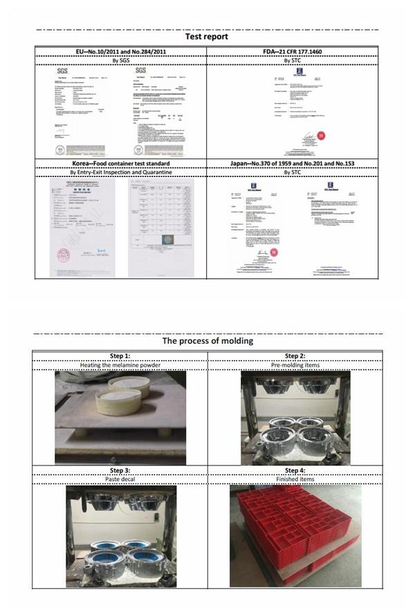 Melamine Measuring Spoon Set (FW097)