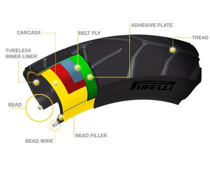E-Bike Tyre Motorcycle Tire Quality Guarantee 3.00-8, 3.50-8