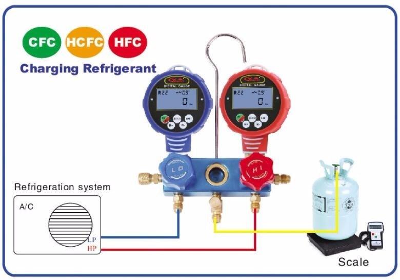 Dszh 2-Way Valve Refrigeration Testing Manifold Digital Gauge Set Wk-6882