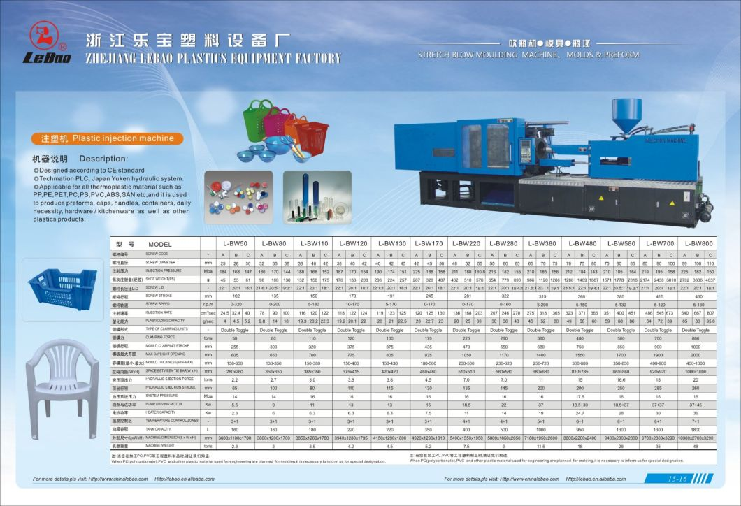 Plastic Injection Moulding Machine for Plastic Products