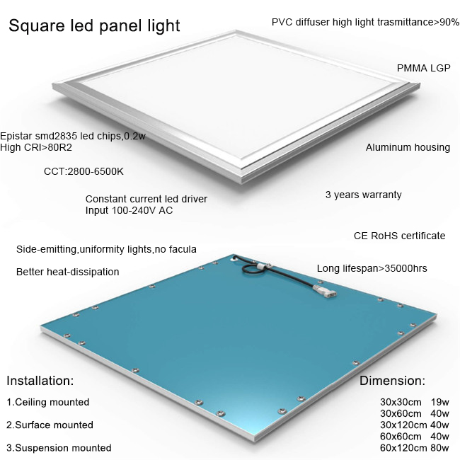 6060cm 2X2feet 40W Competitive Price LED Panel with CE RoHS