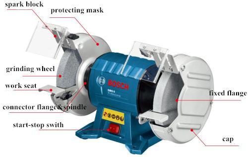 125mm 350W/550W Power Tool Bench Grinder