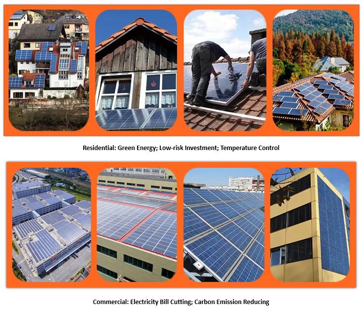 Solar Panel 340W Poly Longi