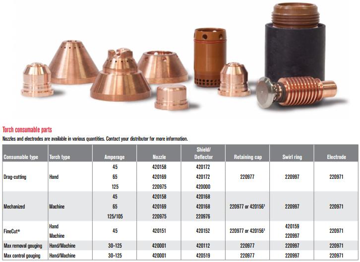 420168 Shield 220976 Shield Max125 Plasma Cutter Torch Consumables