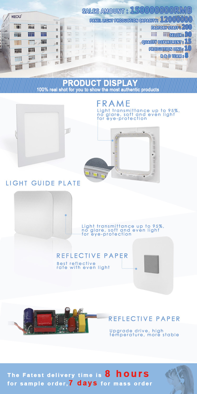 China Supplier CE RoHS Approved, 3W-24W, CRI90 Recessed Square LED Panel Light