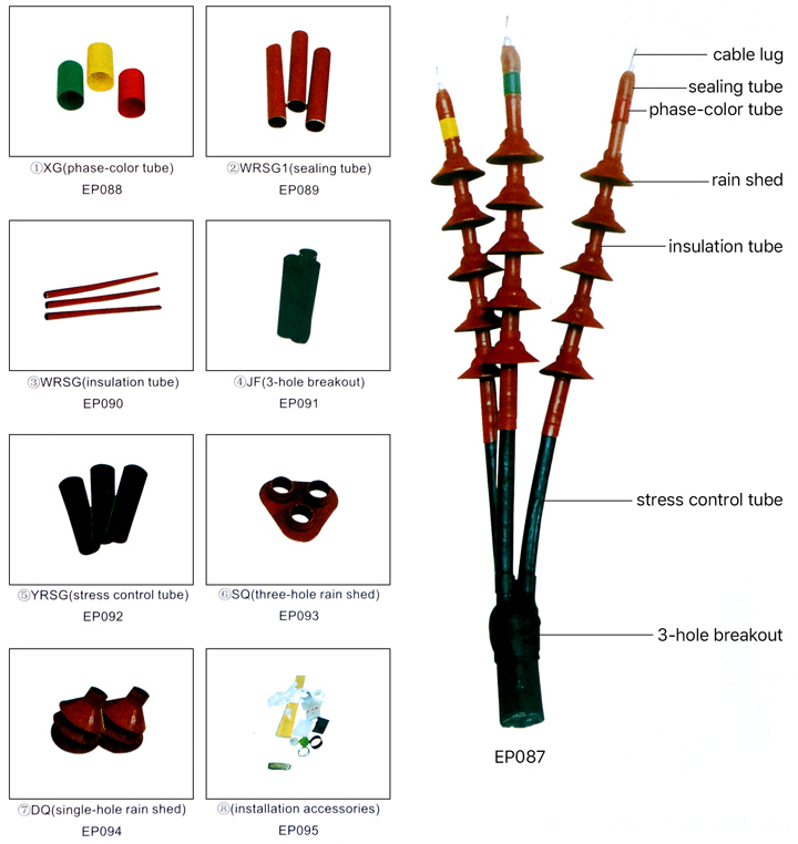Heat Shrinkable Cable Accessories for Termination Kit