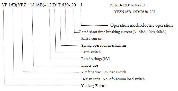 YFZN16B-12 New Type of High-Voltage Vacuum Load Break Switch Indoor Use