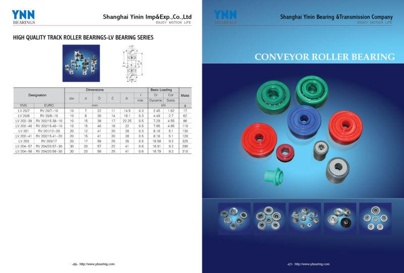 Hot Sale Plastic Coated Bearing for Wheel Bearing (606 ZZ)