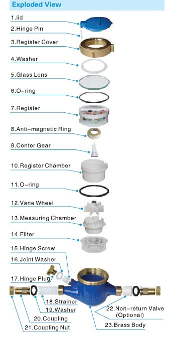 Multi Jet Dry Type Brass Hot Water Meter