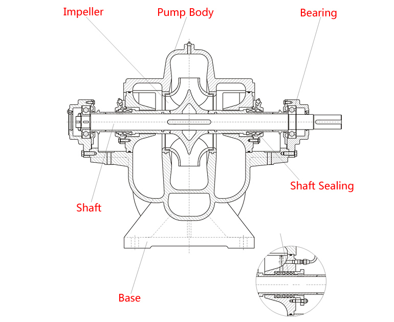 Kysb Mechanical Seal Double Suction Centrifugal Water Pump