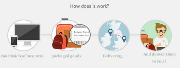 Cheap International Shipping Mail Delivery DHL Service From China to Worldwide