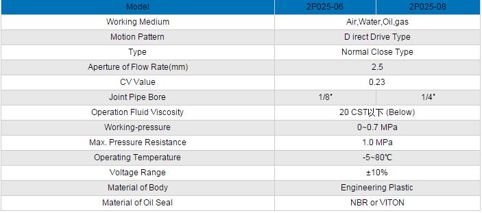 Mini Magnet Valve 2p025-08 Plastic Solenoid Valve