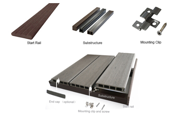 Wood Plastic Composite Hollow Decking (HLM142)