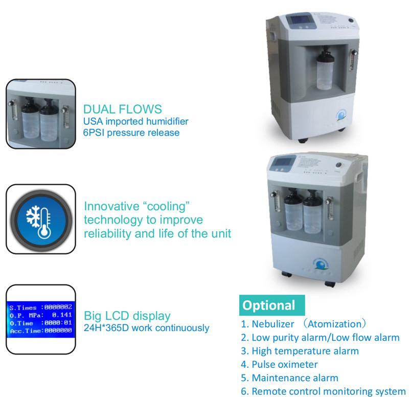 10L Medical Oxygen Concentrator