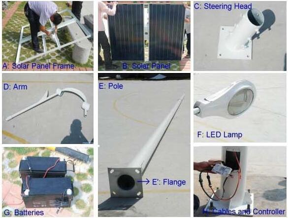 Stadium Galvanized Lighting Poles/Small Polygonal HDG Street Lighting Pole/Casting Outdoor Street Lighting Yard Park Garden Lamp