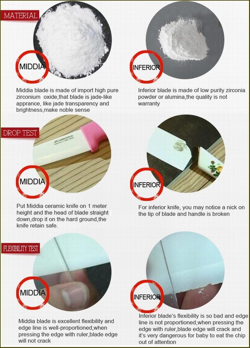 Professional Kitchen Knife Manufacturer of Ceramic Fruit Knife