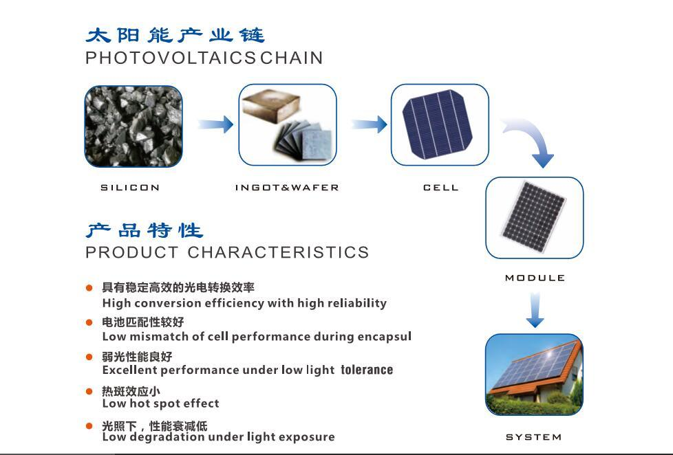 Solar Panel Power Generation Silicon Solar Cell for Household Electricity