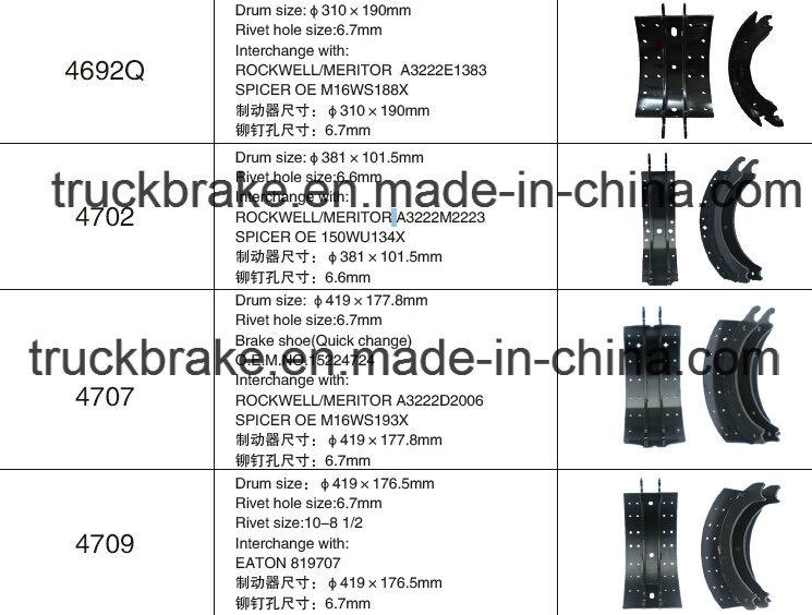Brake Linings for Drum Brakes