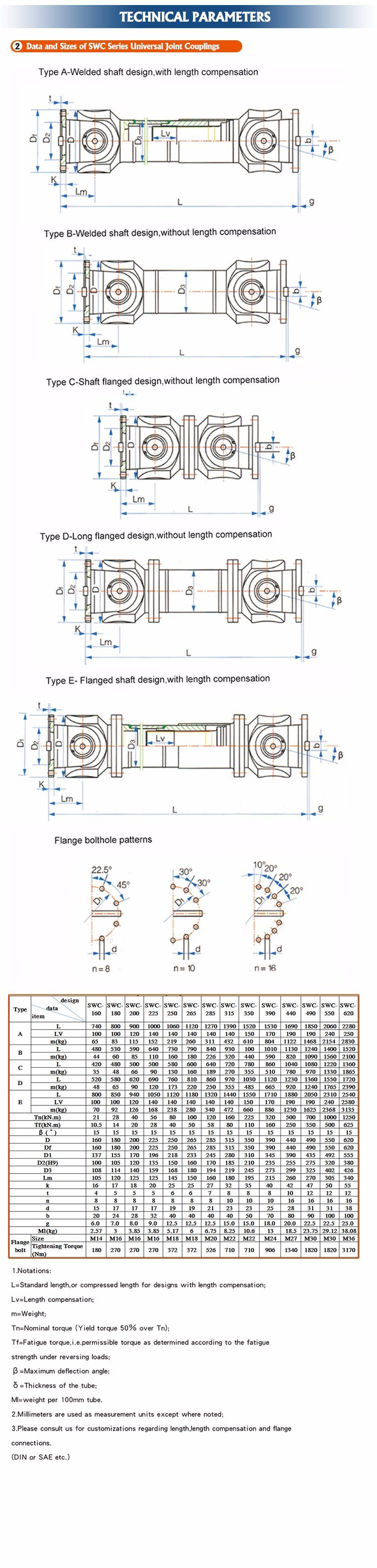 Swcz Series Universal Joint Shaft Coupling with Bolt Hole