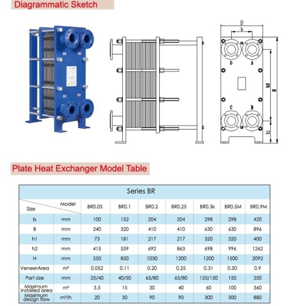 Removable Plate Heat Exchanger for Cooling