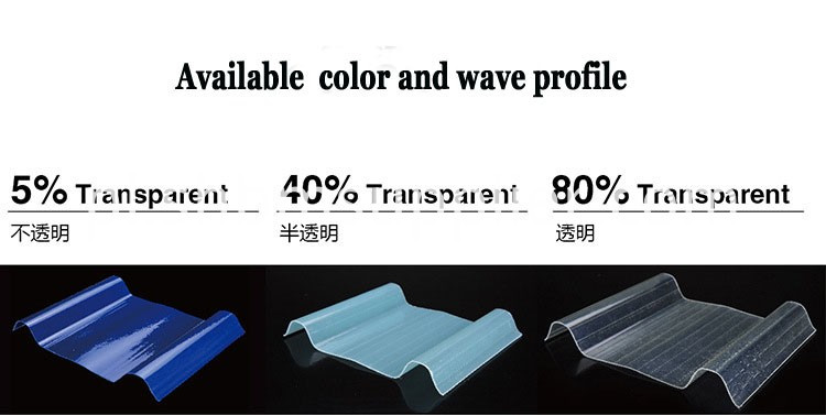 Waterproof Anti-UV Heat-Insulating FRP Roofing Sheets