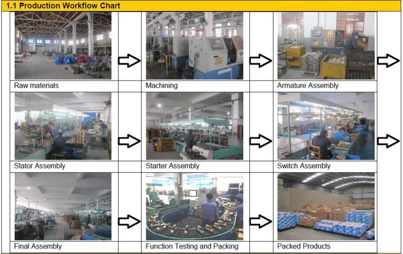 Magneton Starter for Bomag 05710901 Bosch 0001358033 Deutz 1178026 Elmot 806012000.0 Fendt X 830100001 (OEM 9142802)