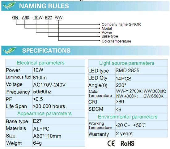 10W A60 LED Bulb with CE (GN-A60-10W-E27-WW)