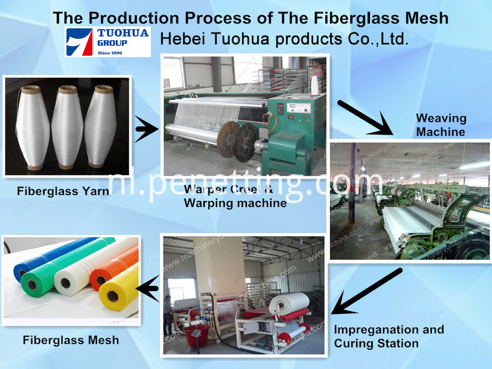 produce line of fiberglass cloth