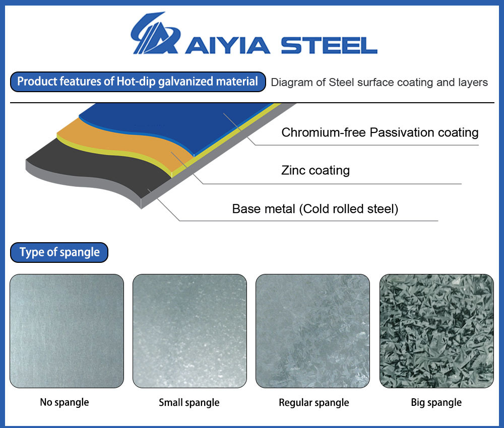 Aiyia Hot Dipped Galvanized Steel Coil Used in Roofing Sheet, Gi Coil/Sheet, Zinc Coated Steel Coil/Sheet
