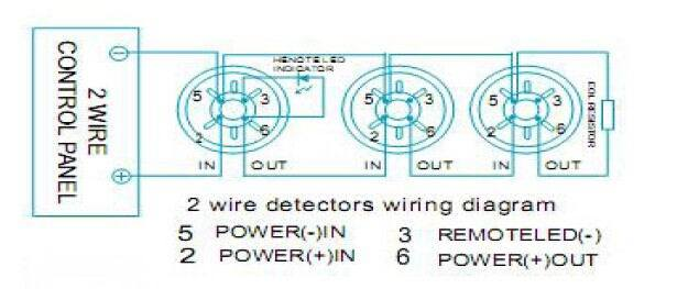 Wired Photoelectric Smoke Detector for Fire Alarm (ES-5010OSD)