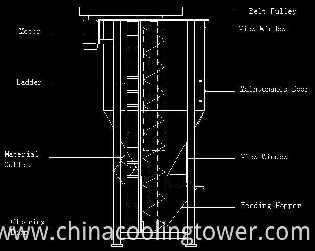3 tons plastic mixer china manufacturer 3 tons plastic mixer ccuart Choice Image
