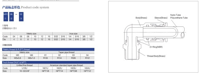Pcf Straight Brass Metal Pneumatic Fitting