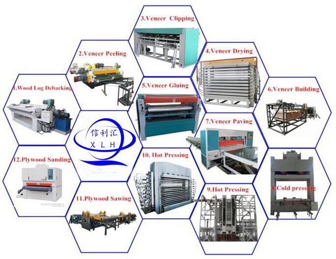 LVL Production Line