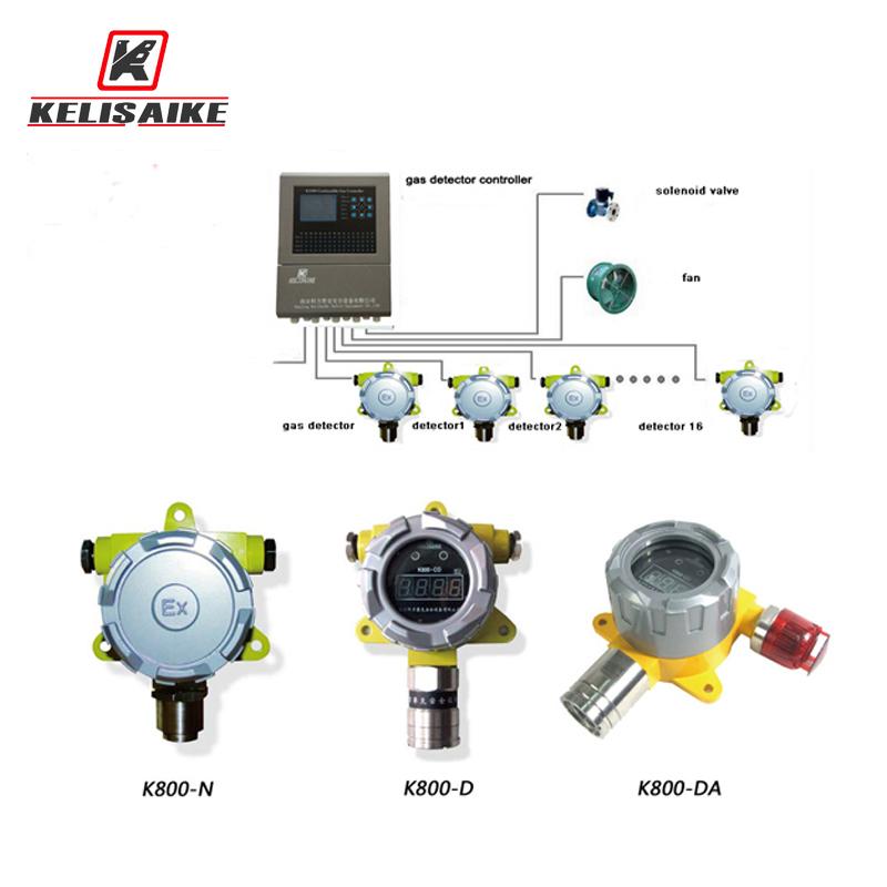 Fixed Ce Certificate Explosive-Proof LPG Gas Leak Detector