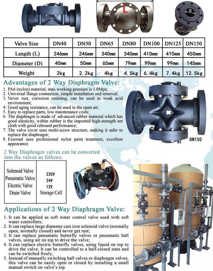 Nylon Material Water Control Backwash Automatic 4'' 2 Way Diaphragm Valve