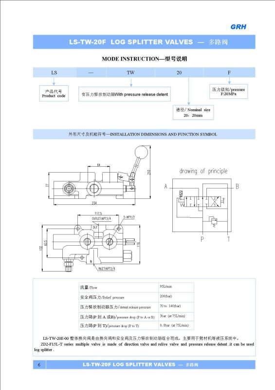 Hydraulic Flow Control Valve for Log Splitter and Hydraulic Valve