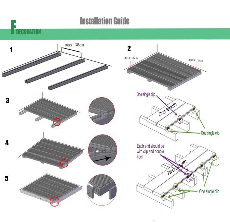 Wood Plastic Composite Deck Board Sun-Proof Interlocked WPC Decking