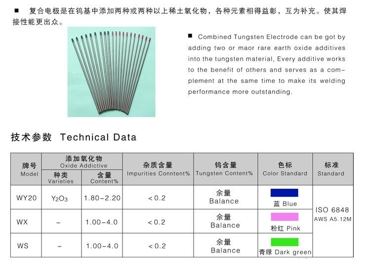 2% Ceriated Tungsten Electrode Wc20 Welding Electrodes